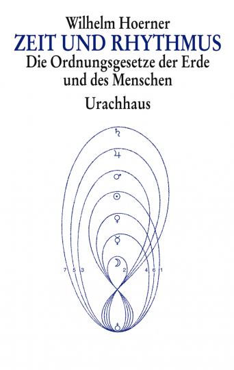Zeit und Rhythmus Wilhelm Hoerner
